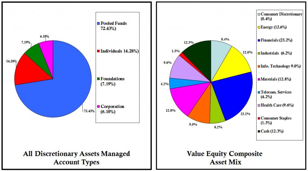 1st-quarter-assets1